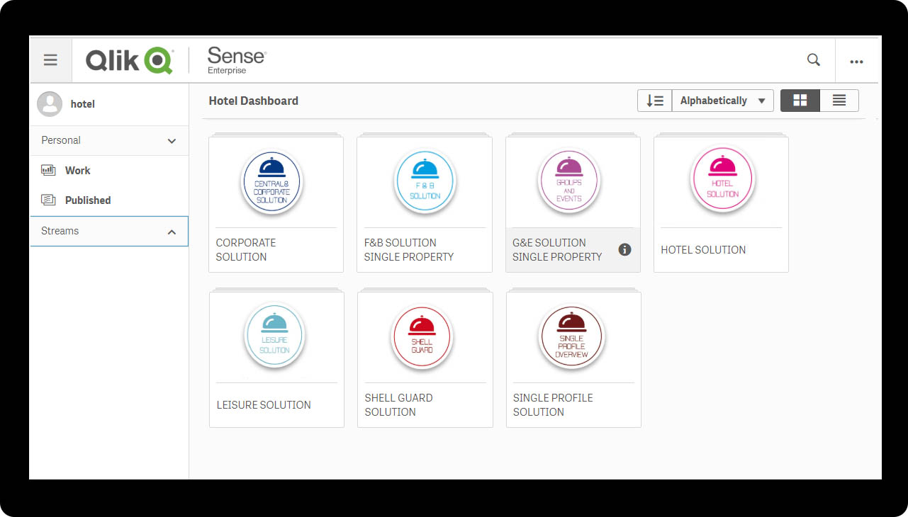 Hotel Dashboard Suite